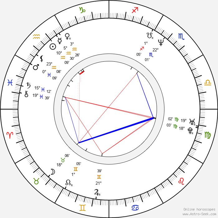 Thomas McCarthy - Birth horoscope chart