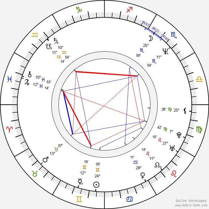 Thomas Mikal Ford - Birth horoscope chart