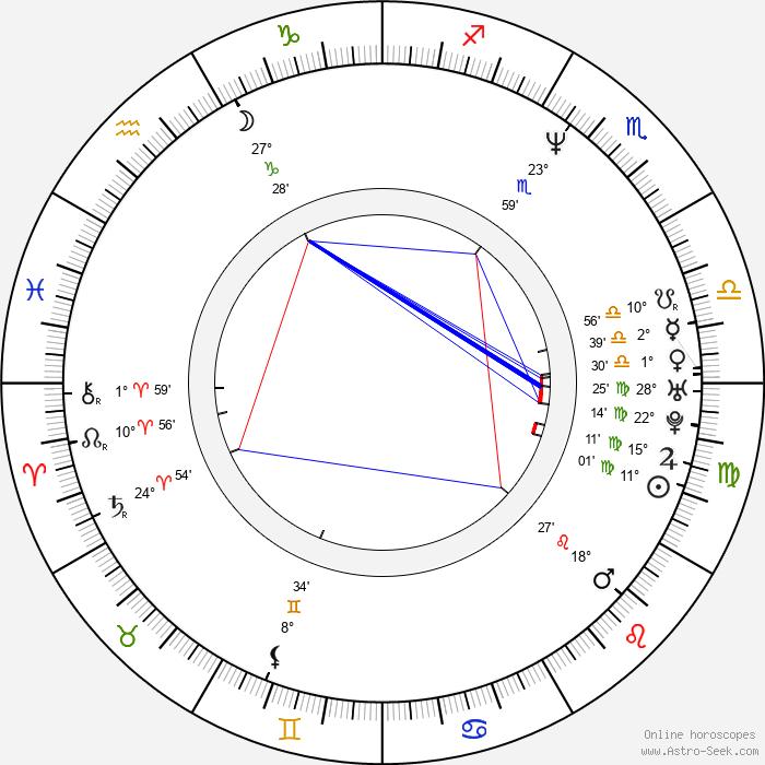 Thomas Ostermeier - Birth horoscope chart