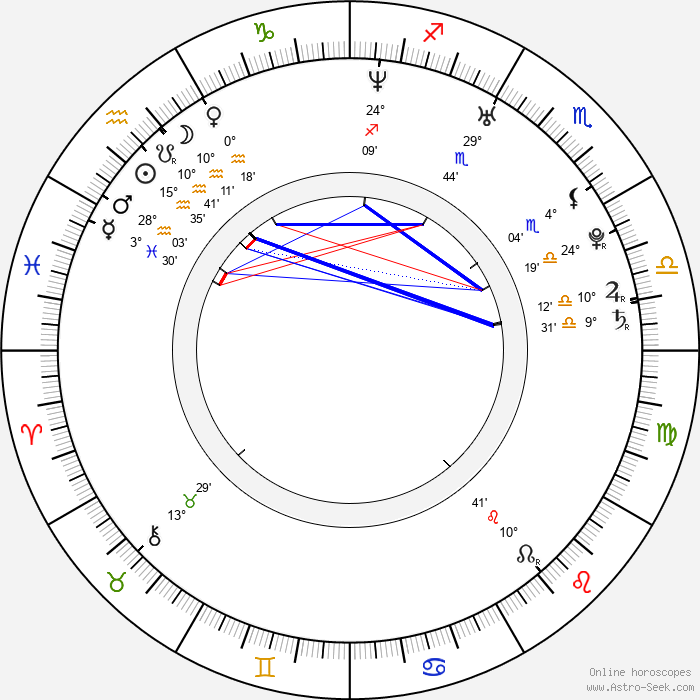 Thomas Puskailer - Birth horoscope chart