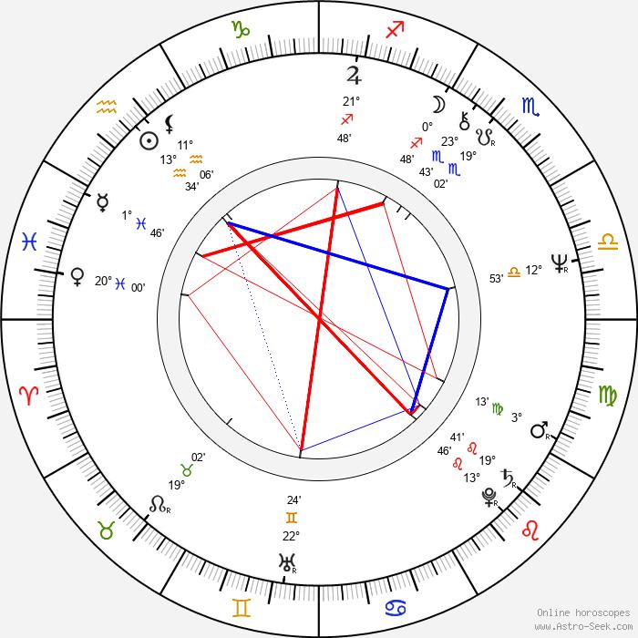 Thomas Rosales Jr. - Birth horoscope chart