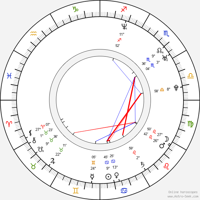Thomas Sadoski - Birth horoscope chart