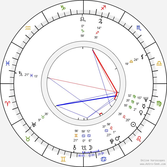 Thomas Schamoni - Birth horoscope chart