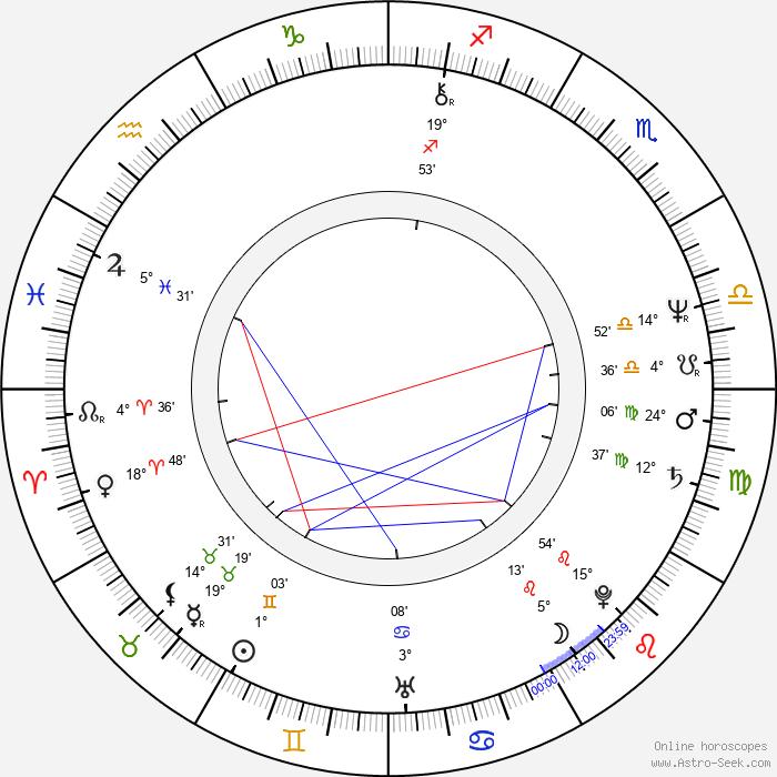 Thomas Schlamme - Birth horoscope chart