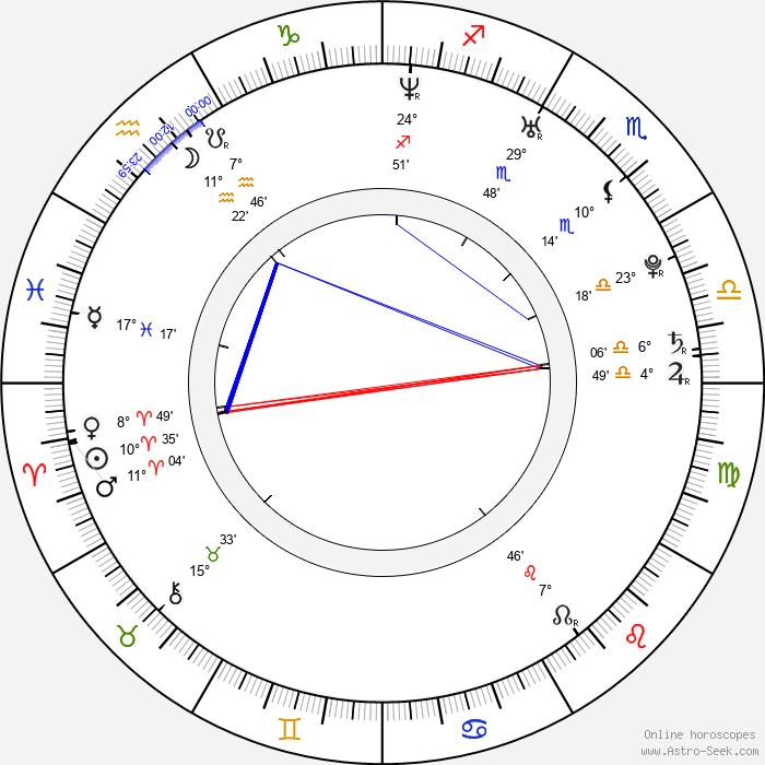 Thomas Stuber - Birth horoscope chart