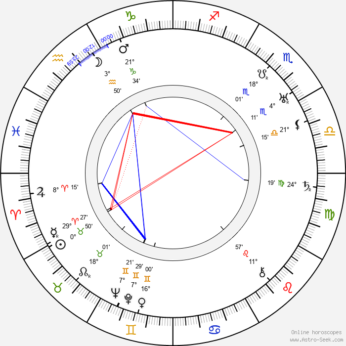 Thomy Bourdelle - Birth horoscope chart