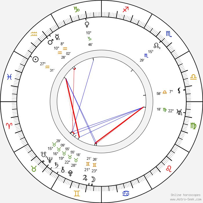 Thorild Bröderman - Birth horoscope chart