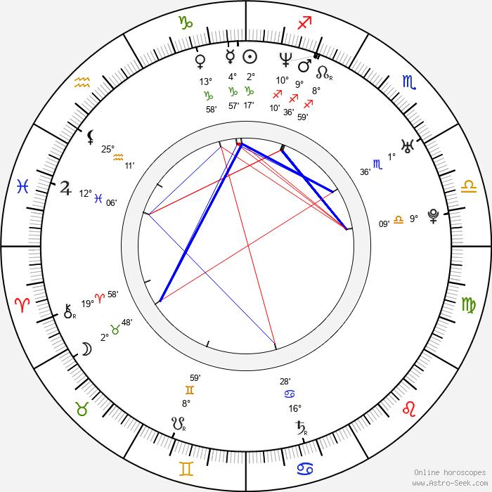Thure Lindhardt - Birth horoscope chart