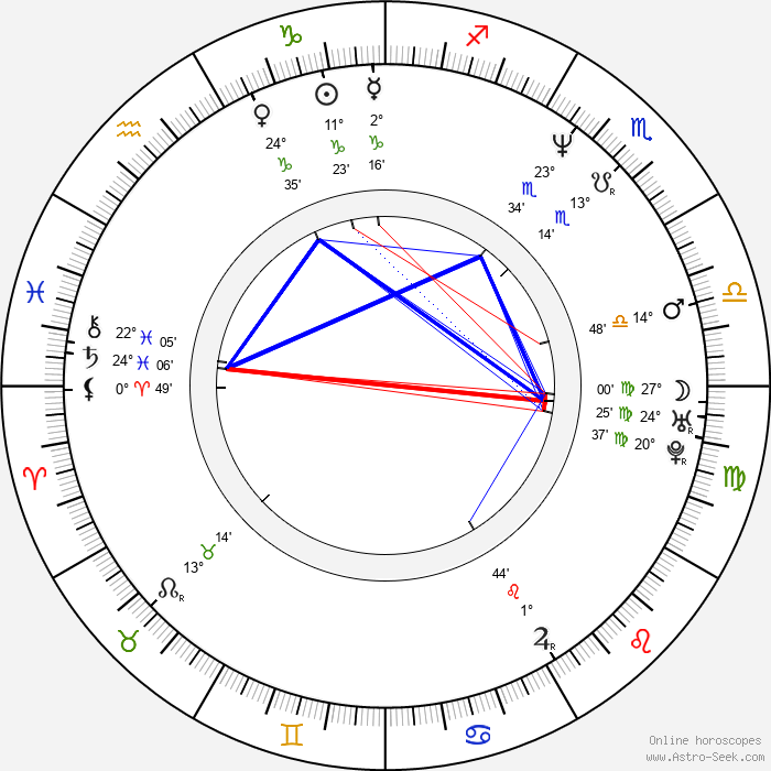 Tia Carrere - Birth horoscope chart