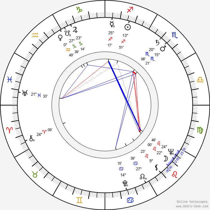 Tien Miao - Birth horoscope chart