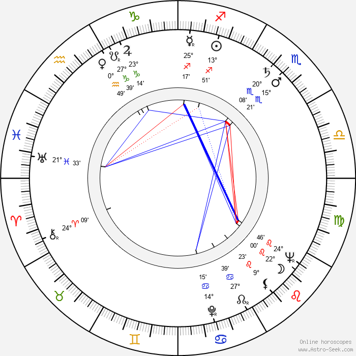 Tien Miao - Birth horoscope chart