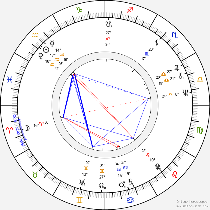 Tiffany Bolling - Birth horoscope chart