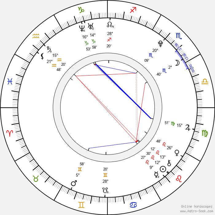 Tiffany Evans - Birth horoscope chart