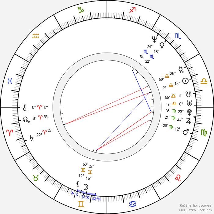 Tiffany Grant - Birth horoscope chart