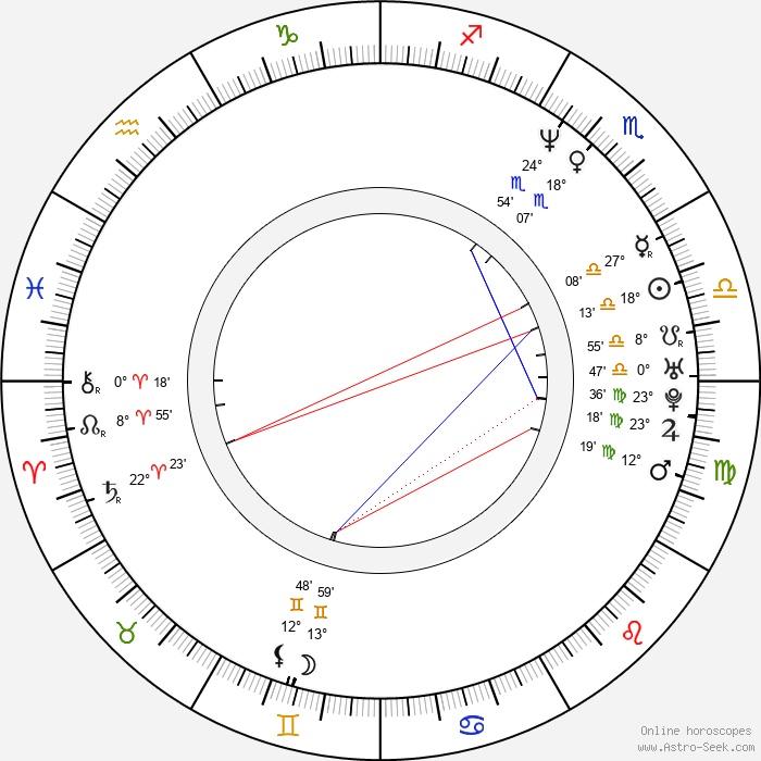 Tiffany Grant - Birth horoscope chart