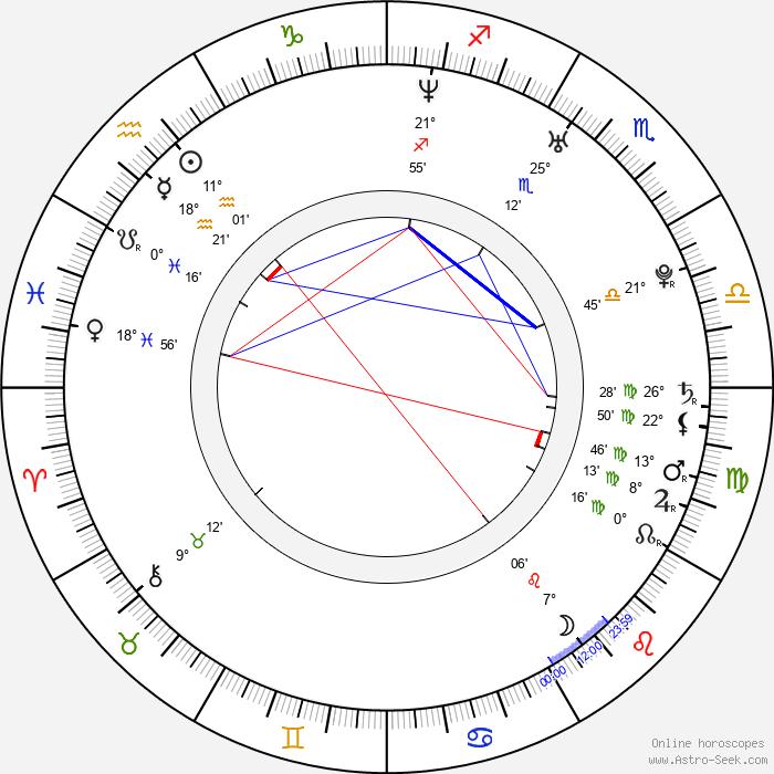 Tiffany Limos - Birth horoscope chart