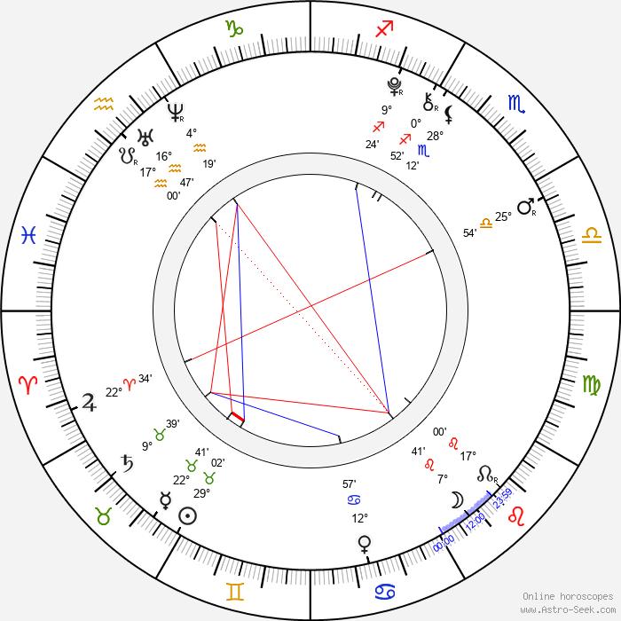Tiffany McManus - Birth horoscope chart