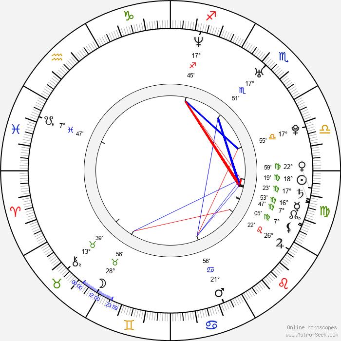 Tiffany Shepis - Birth horoscope chart