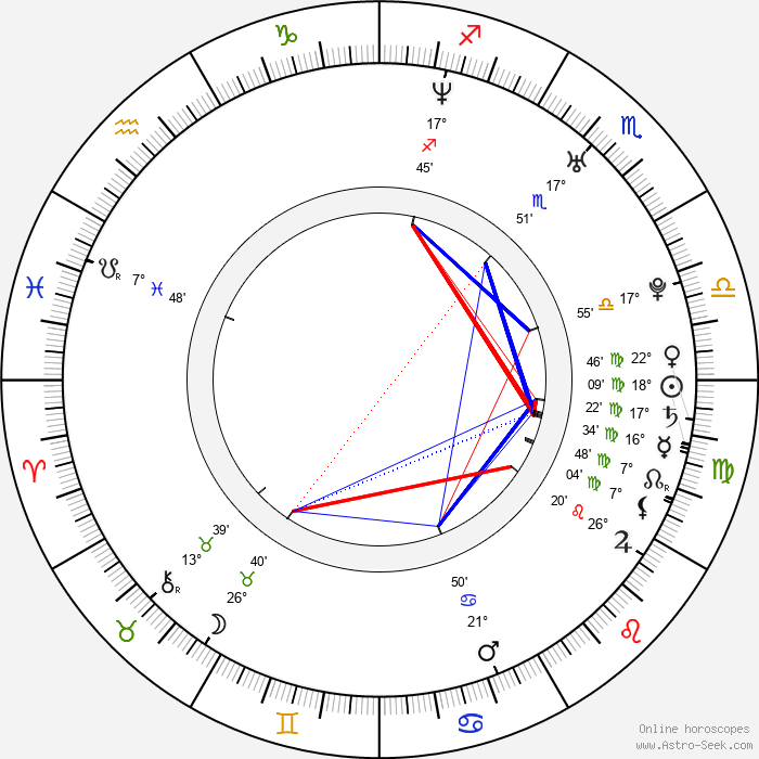 Tiffany Shepis - Birth horoscope chart