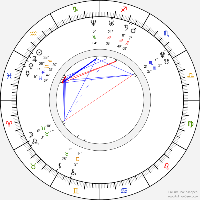 Tiffany Thornton - Birth horoscope chart