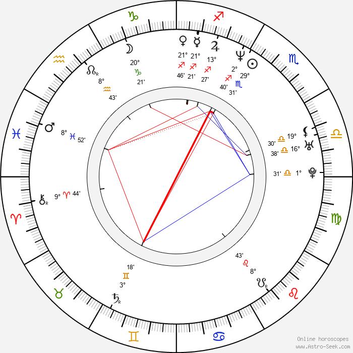 Tiger Mendez - Birth horoscope chart