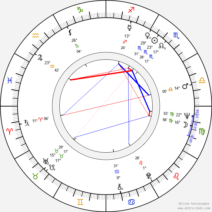 Tijen Par - Birth horoscope chart