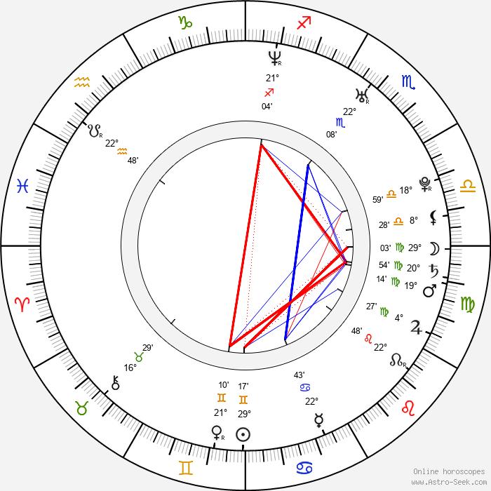 Tika Sumpter - Birth horoscope chart