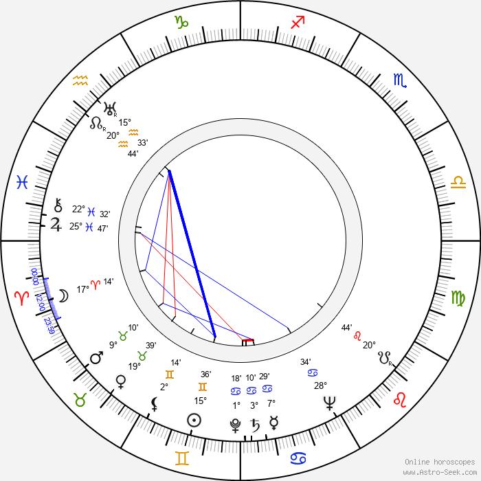 Til Kiwe - Birth horoscope chart