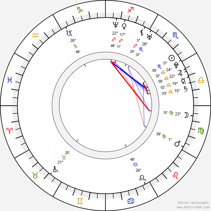 Tila Tequila - Birth horoscope chart