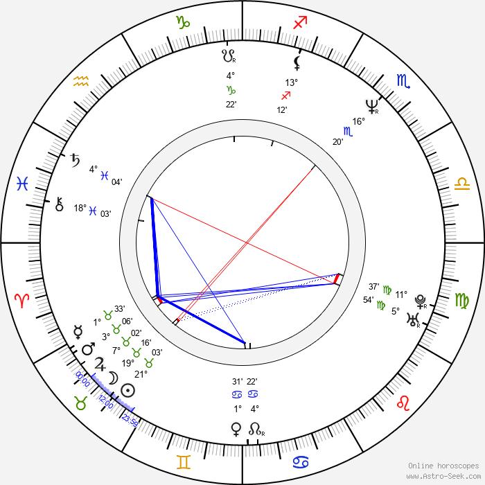 Tim Blake Nelson - Birth horoscope chart