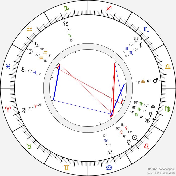 Tim Card - Birth horoscope chart