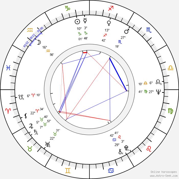 Tim Considine - Birth horoscope chart