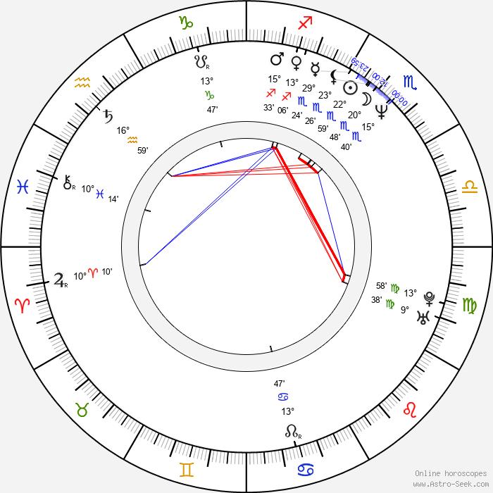 Tim Ferguson - Birth horoscope chart