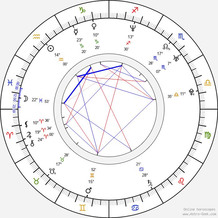 Tim Heidecker - Birth horoscope chart