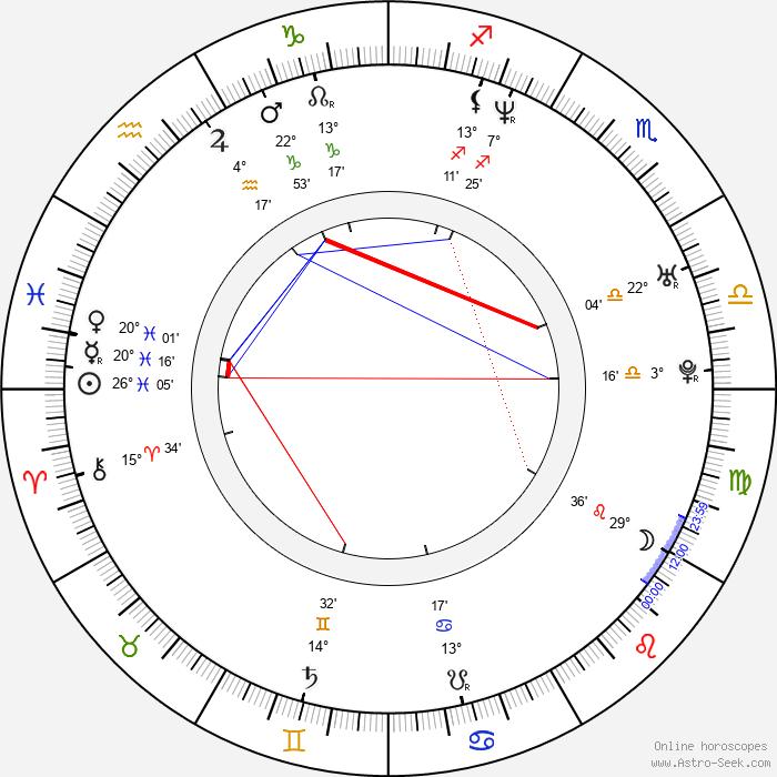 Tim Kang - Birth horoscope chart