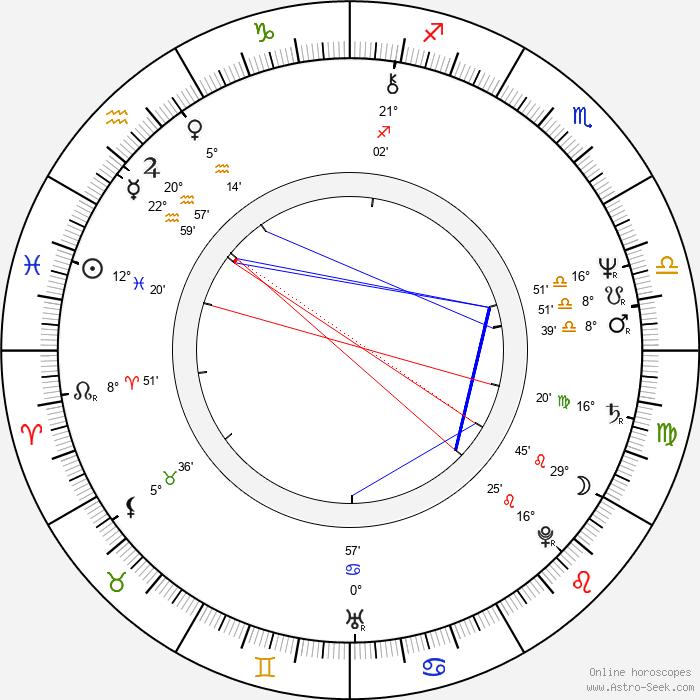 Tim Kazurinsky - Birth horoscope chart