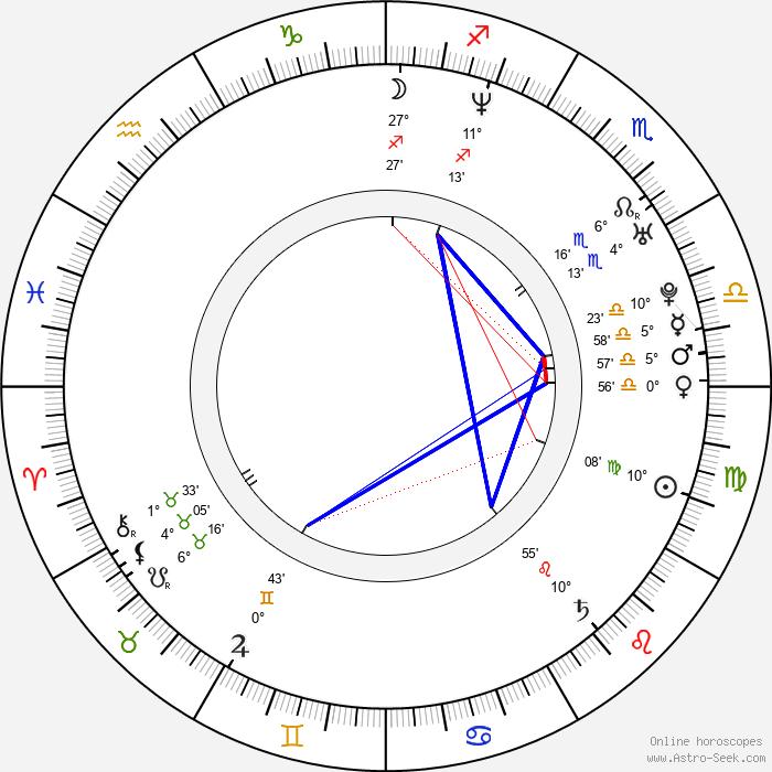 Tim Key - Birth horoscope chart
