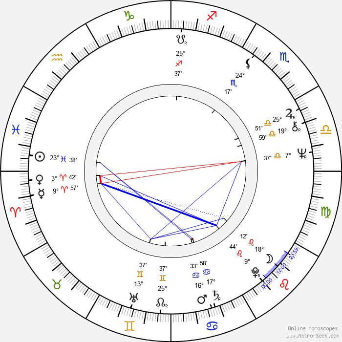 Tim Rossovich - Birth horoscope chart