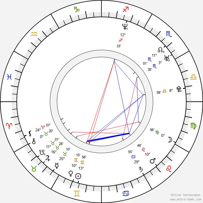 Tim Rozon - Birth horoscope chart