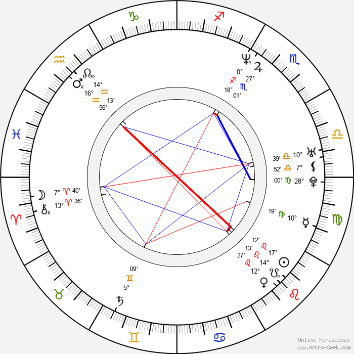 Tim Seyfi - Birth horoscope chart