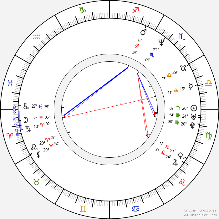 Tim Sitarz - Birth horoscope chart