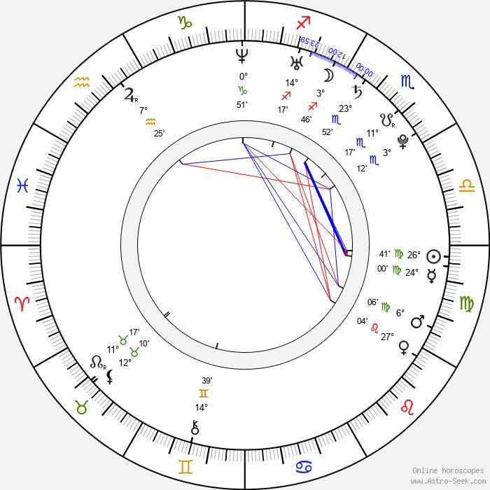 Tim Tanner - Birth horoscope chart