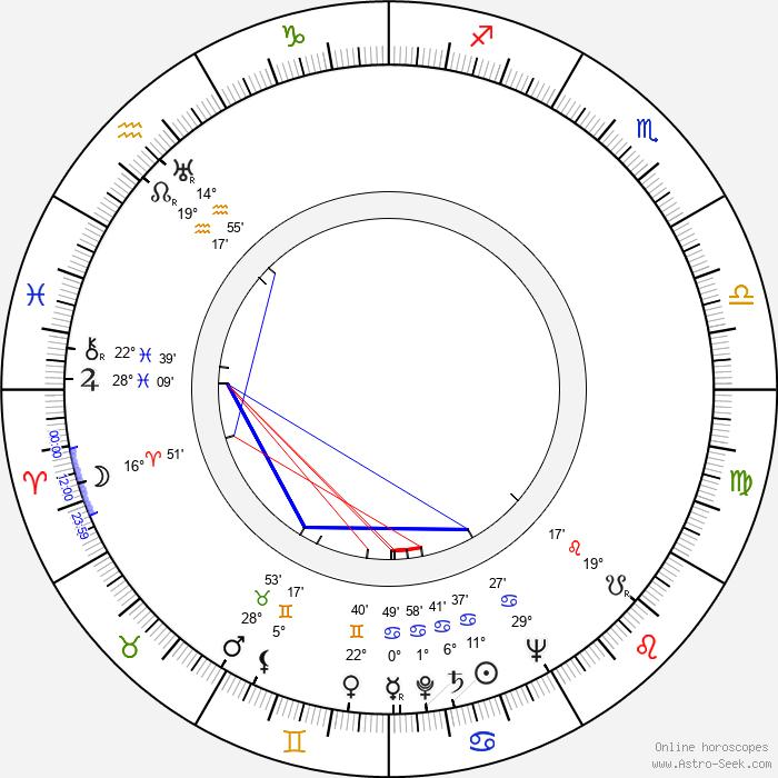 Timmie Rogers - Birth horoscope chart