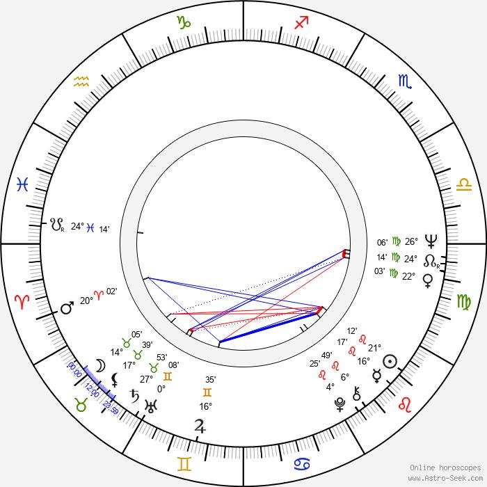 Timo Bergholm - Birth horoscope chart