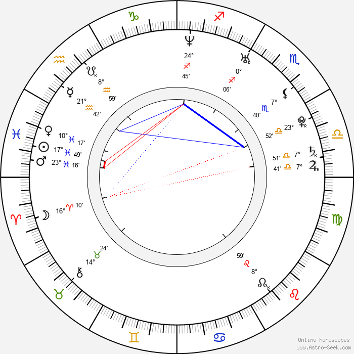 Timo Boll - Birth horoscope chart