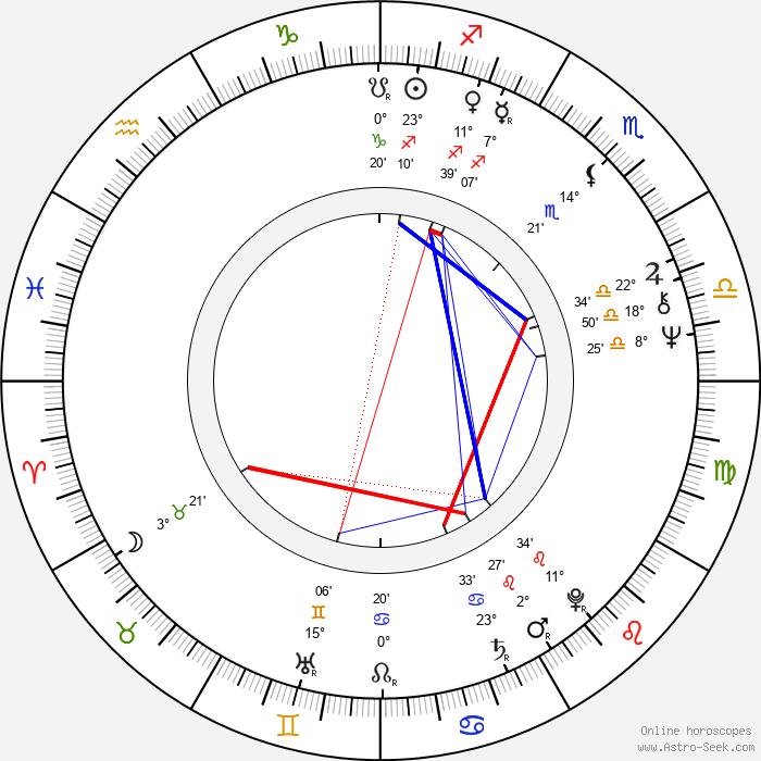 Timo Linnasalo - Birth horoscope chart