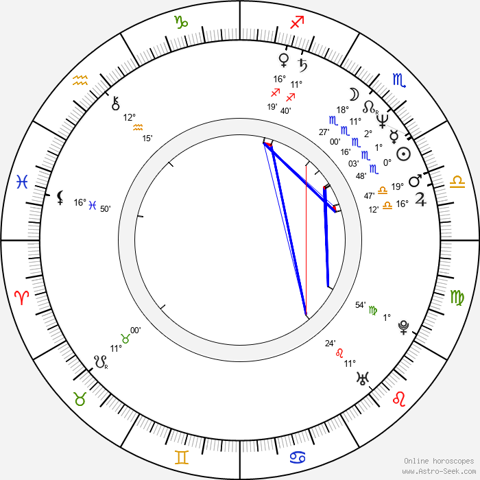 Timo Reinikka - Birth horoscope chart