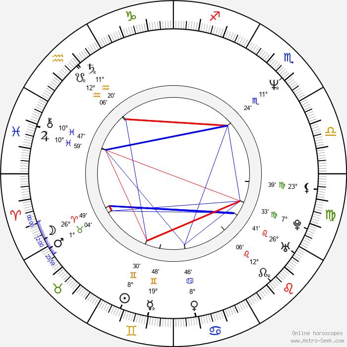 Timo Soini - Birth horoscope chart