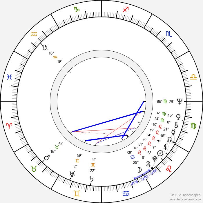 Timo Virkki - Birth horoscope chart