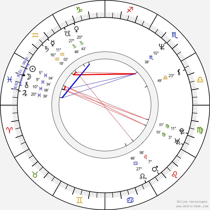Timon Moll - Birth horoscope chart